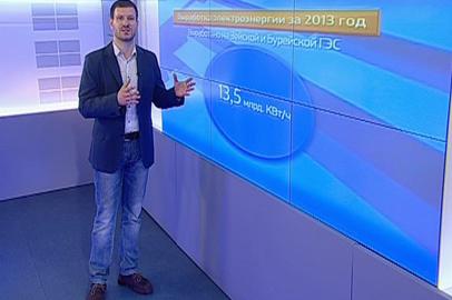 ГИДРОЛИКБЕЗ: Влияние ГЭС на экономику региона