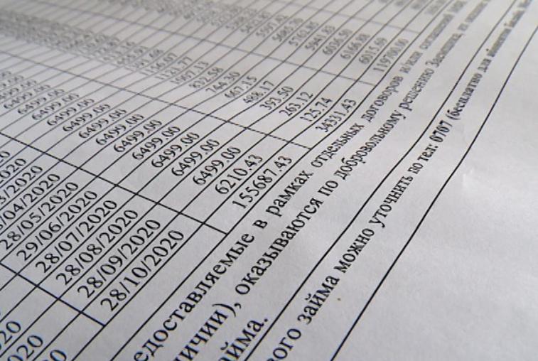 Медицинское обследование обернулось для благовещенки кредитным договором