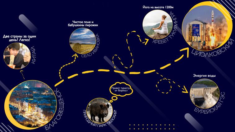 Притяжение космоса: развитие внутреннего туризма в Приамурье поддержат экскурсиями на Восточный