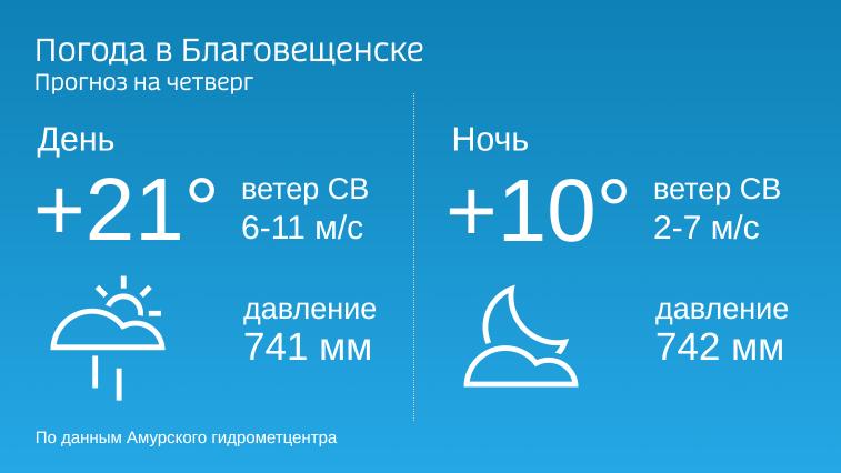 В Благовещенске завтра немного потеплеет